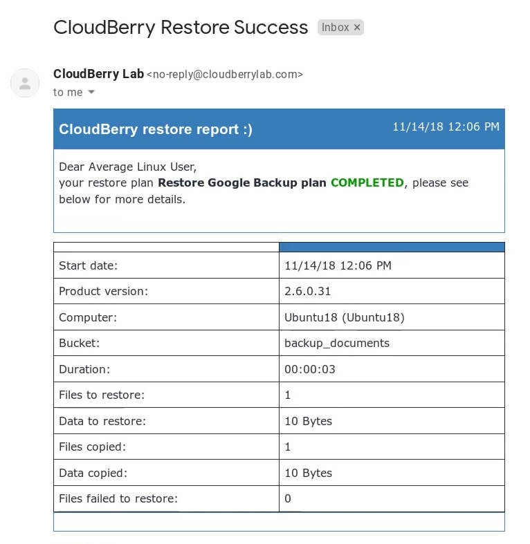 Cloudberry Backup email notification