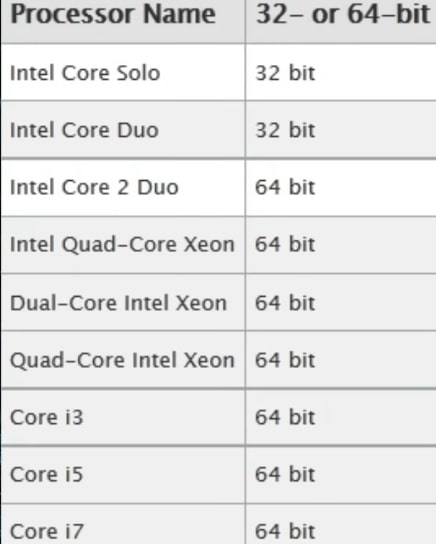 A little guide to know if processor is 64-Bit