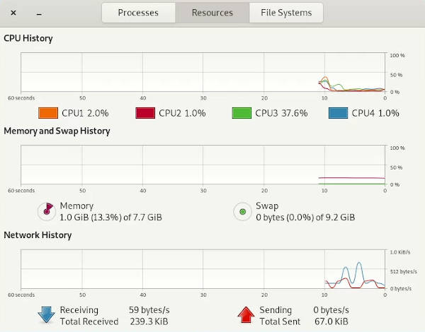 System monitor of Debian 10 GNOME