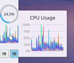 Plasma 5 CPU widget showing CPU usage on my system in the form of line chart